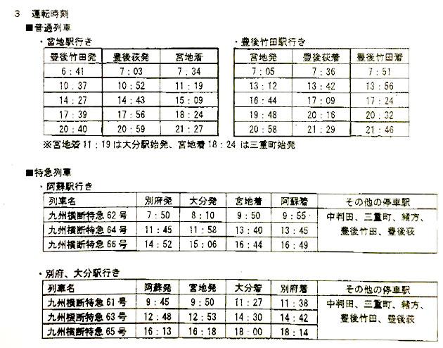 JR豊肥本線、豊後竹田駅から阿蘇駅時刻表(大分~熊本)